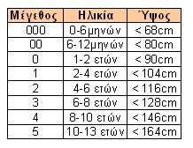 μεγεθολόγιο καλσόν